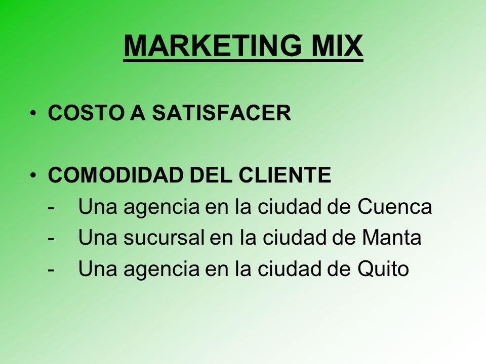 COSTO A SATISFACER COMODIDAD DEL CLIENTE -Una agencia en la ciudad de Cuenca - Una sucursal en la ciudad de Manta -Una agencia en la ciudad de Quito MARKETING MIX