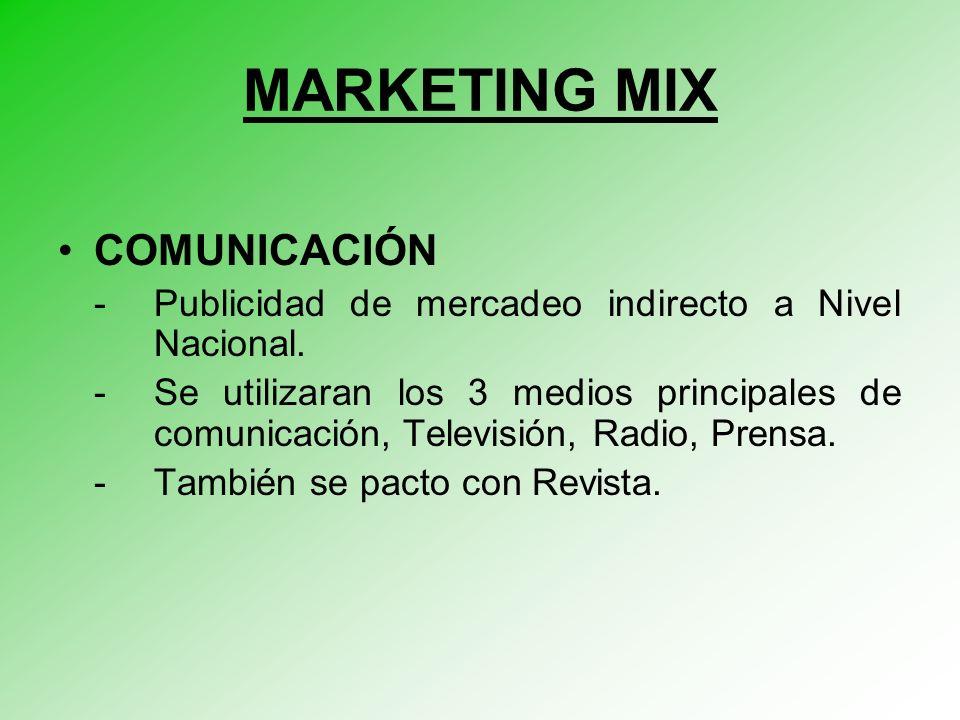 COMUNICACIÓN -Publicidad de mercadeo indirecto a Nivel Nacional.