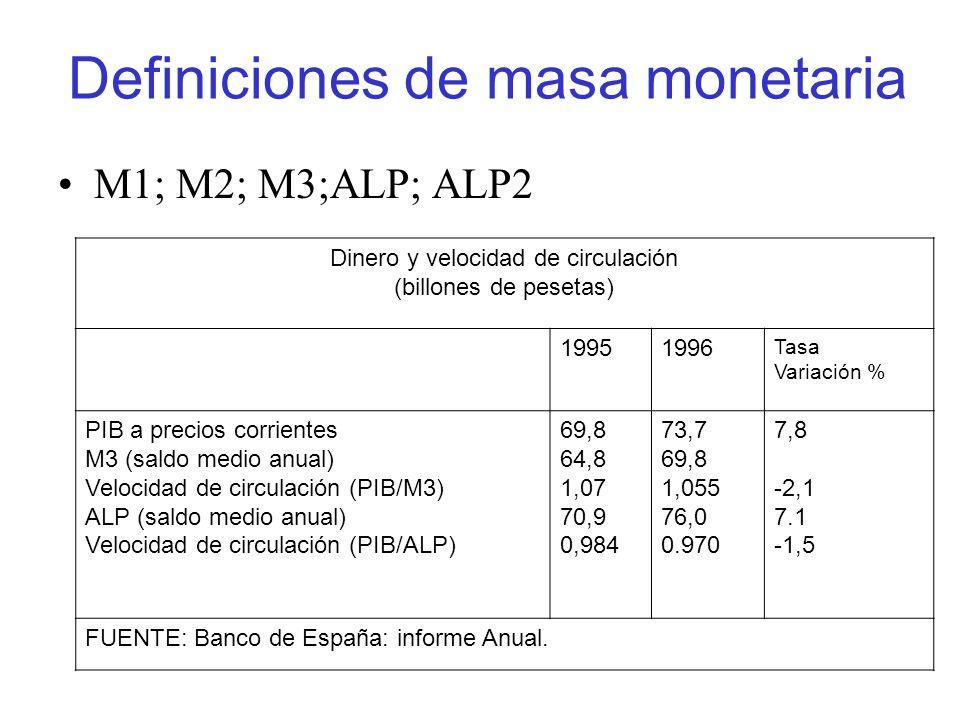 Definiciones de masa monetaria M1; M2; M3;ALP; ALP2 Dinero y velocidad de circulación (billones de pesetas) 19951996 Tasa Variación % PIB a precios co