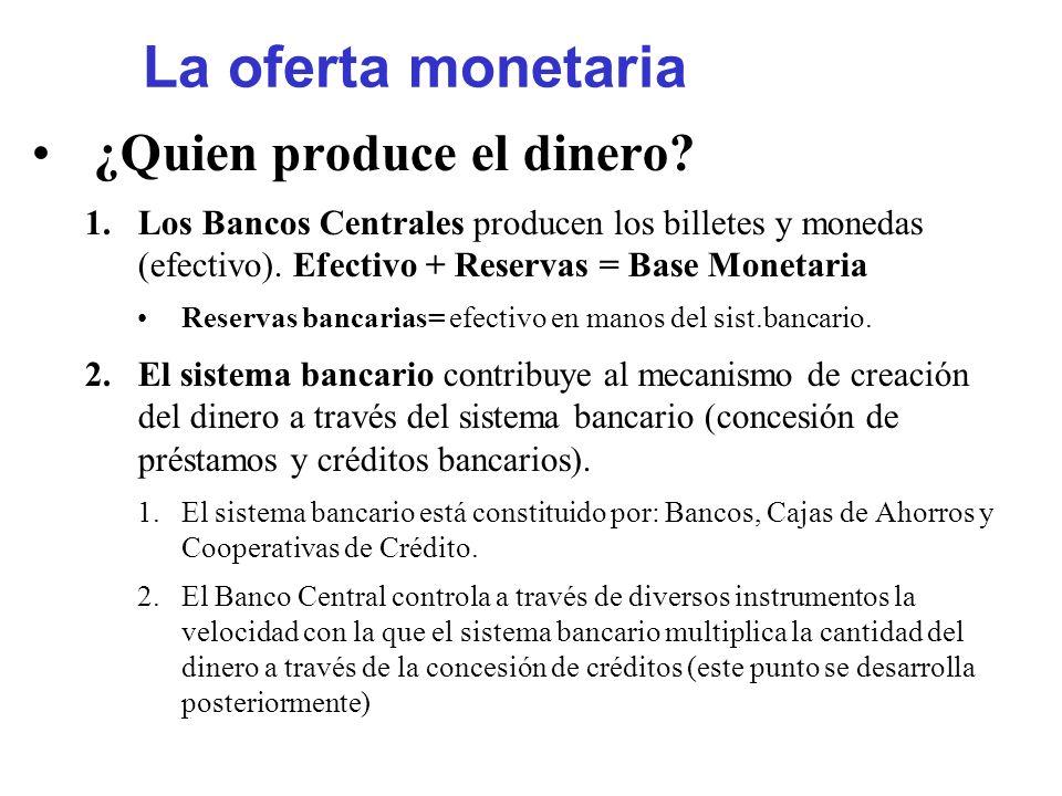 La oferta monetaria ¿Quien produce el dinero? 1.Los Bancos Centrales producen los billetes y monedas (efectivo). Efectivo + Reservas = Base Monetaria