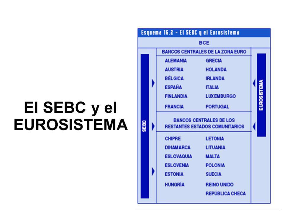 El SEBC y el EUROSISTEMA