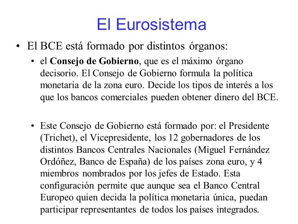 El Eurosistema El BCE está formado por distintos órganos: el Consejo de Gobierno, que es el máximo órgano decisorio. El Consejo de Gobierno formula la
