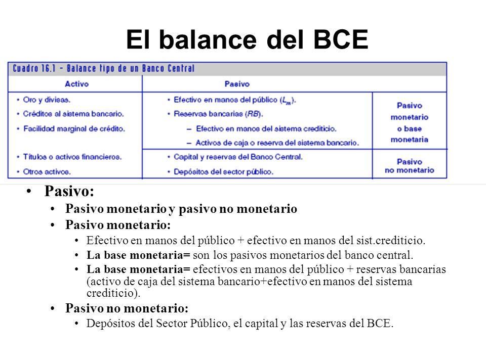 El balance del BCE Pasivo: Pasivo monetario y pasivo no monetario Pasivo monetario: Efectivo en manos del público + efectivo en manos del sist.crediti