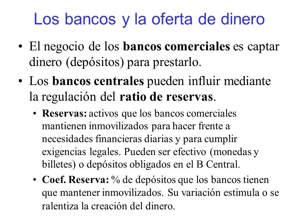 Los bancos y la oferta de dinero El negocio de los bancos comerciales es captar dinero (depósitos) para prestarlo. Los bancos centrales pueden influir