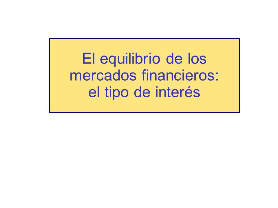 El equilibrio de los mercados financieros: el tipo de interés