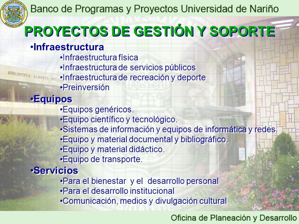 PROYECTOS DE GESTIÓN Y SOPORTE Infraestructura Infraestructura física Infraestructura de servicios públicos Infraestructura de recreación y deporte Pr