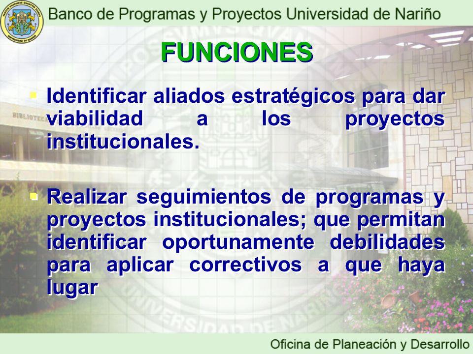 FUNCIONES Identificar aliados estratégicos para dar viabilidad a los proyectos institucionales. Realizar seguimientos de programas y proyectos institu