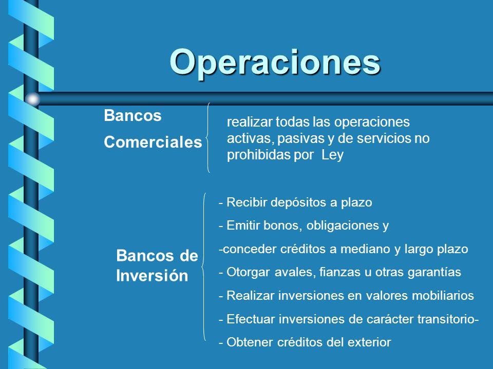 Bancos Comerciales Bancos de Inversión realizar todas las operaciones activas, pasivas y de servicios no prohibidas por Ley - Recibir depósitos a plaz