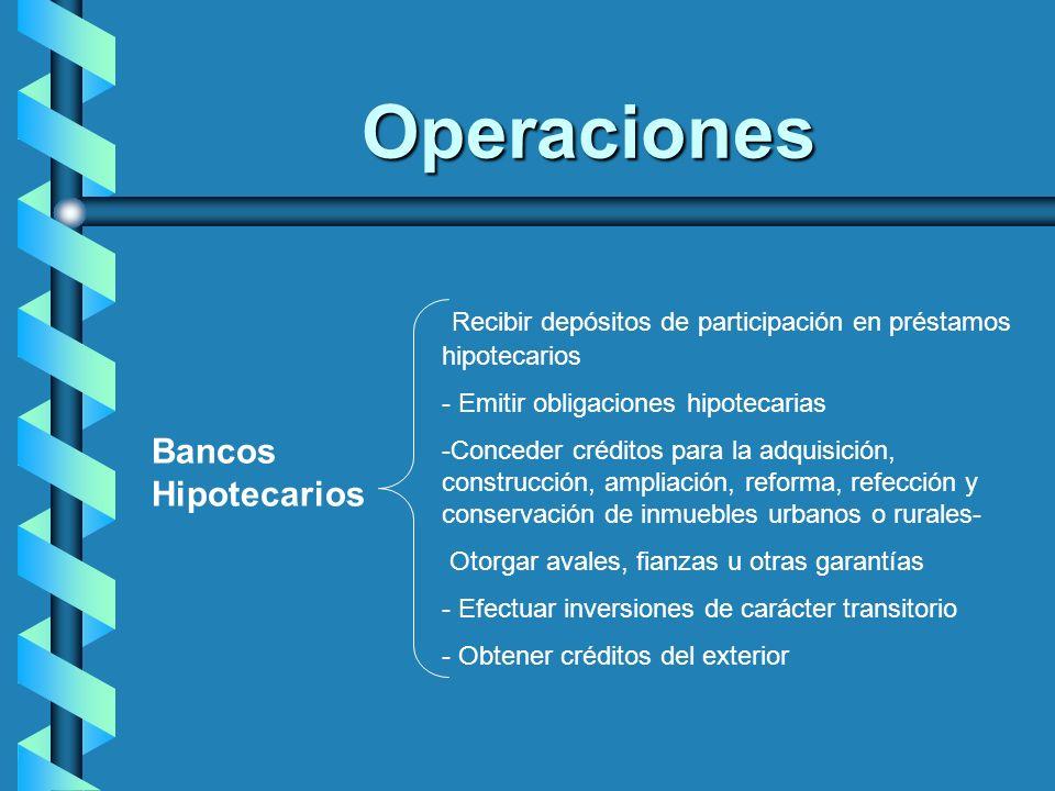 Bancos Hipotecarios Recibir depósitos de participación en préstamos hipotecarios - Emitir obligaciones hipotecarias -Conceder créditos para la adquisi