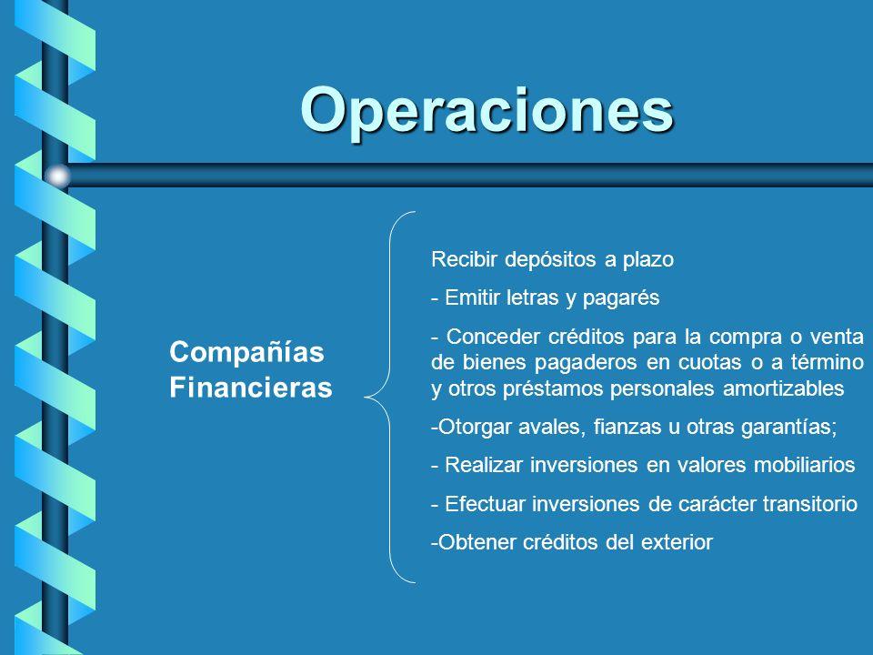 Operaciones Compañías Financieras Recibir depósitos a plazo - Emitir letras y pagarés - Conceder créditos para la compra o venta de bienes pagaderos e