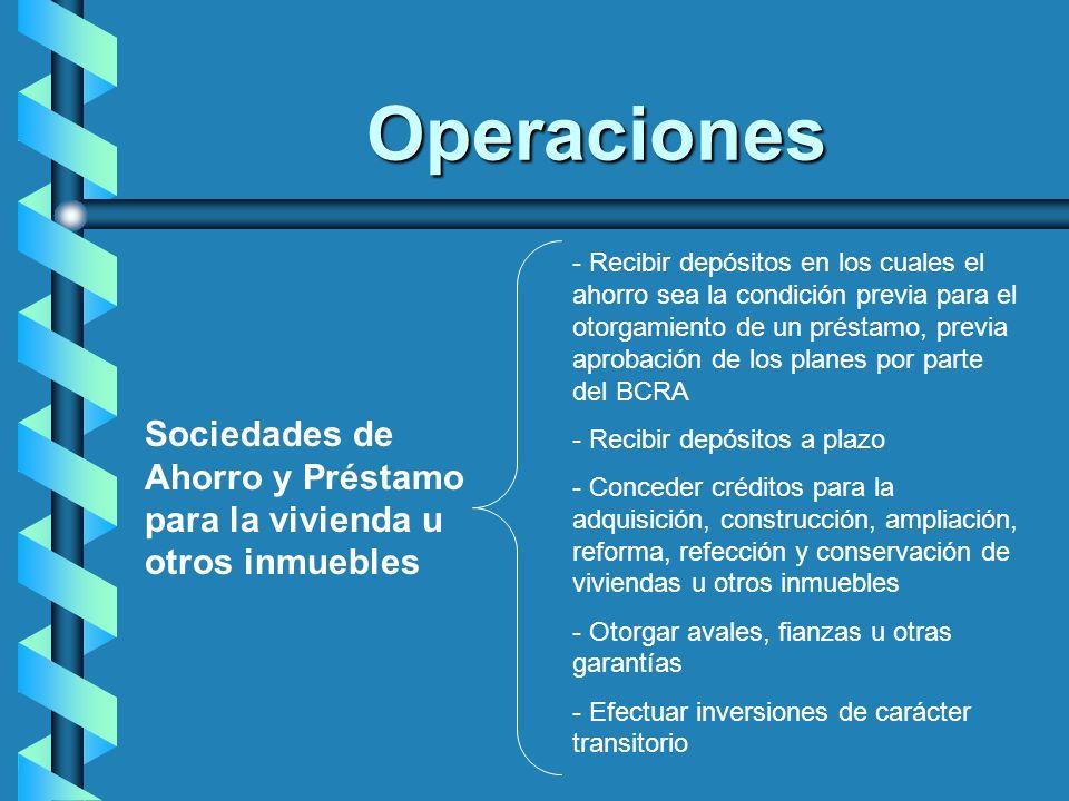 Operaciones Sociedades de Ahorro y Préstamo para la vivienda u otros inmuebles - Recibir depósitos en los cuales el ahorro sea la condición previa par