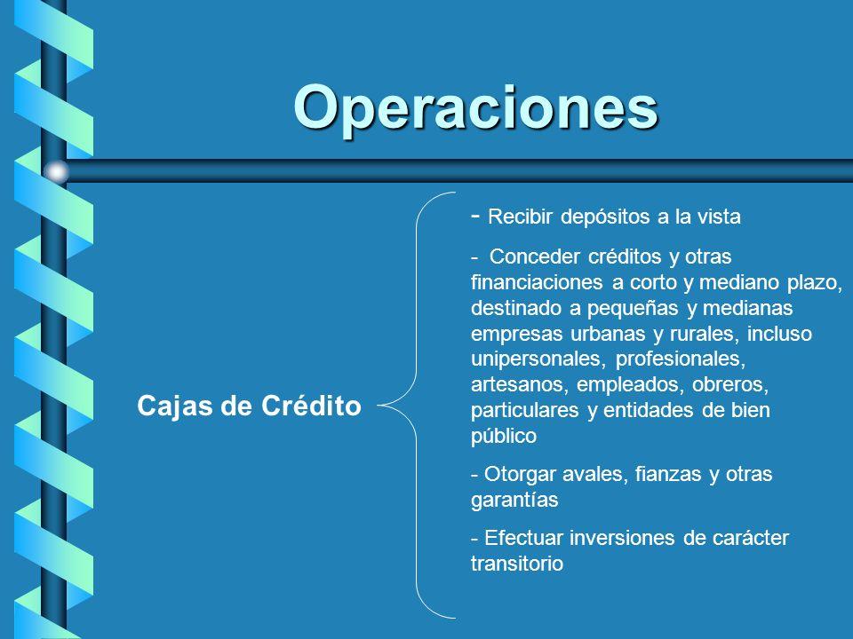 Operaciones Cajas de Crédito - Recibir depósitos a la vista - Conceder créditos y otras financiaciones a corto y mediano plazo, destinado a pequeñas y