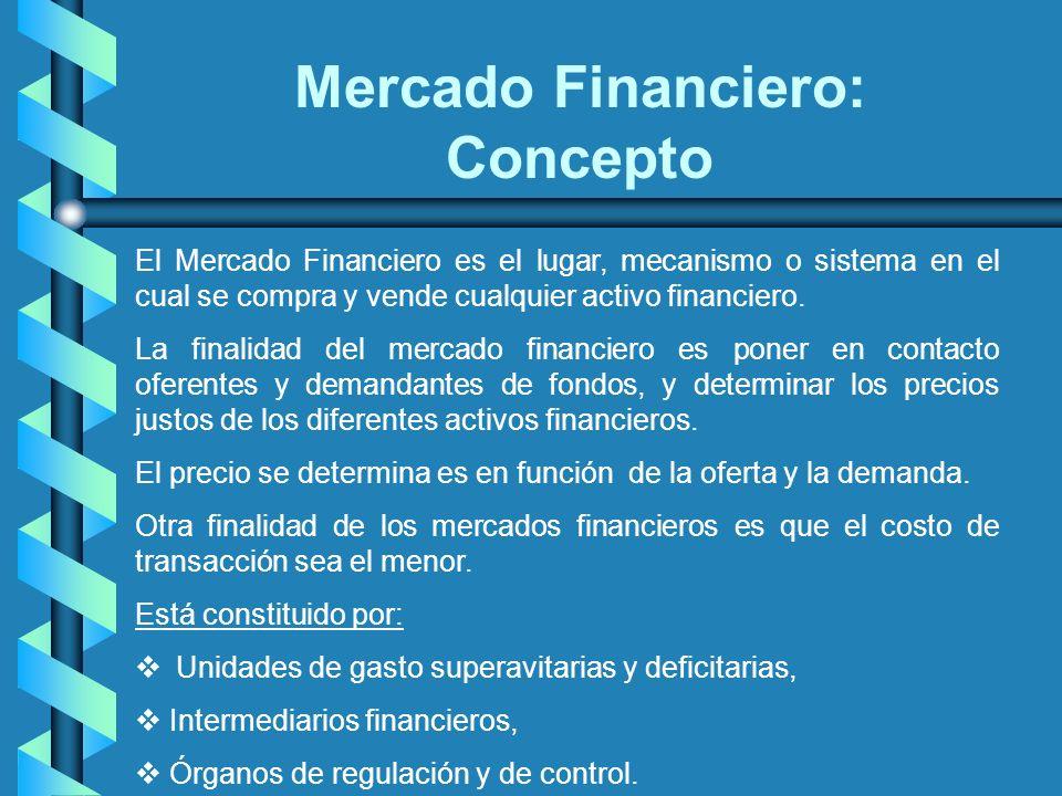 Mercado Financiero: Concepto El Mercado Financiero es el lugar, mecanismo o sistema en el cual se compra y vende cualquier activo financiero. La final