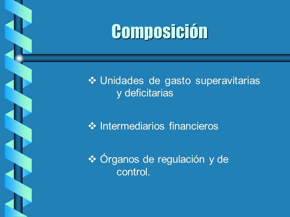 Composición Unidades de gasto superavitarias y deficitarias Intermediarios financieros Órganos de regulación y de control.