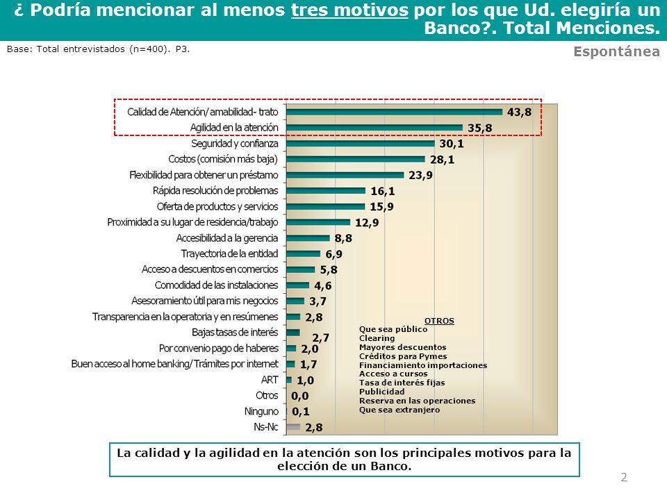¿Cuál es, a su criterio, el mejor Banco para operar en la Argentina.