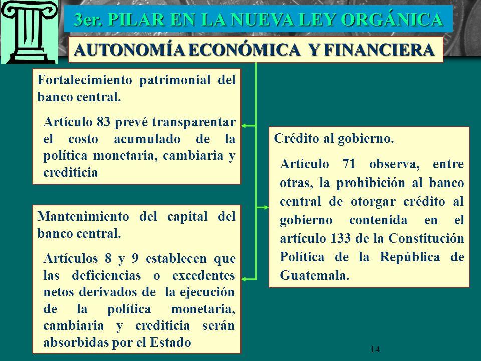 14 AUTONOMÍA ECONÓMICA Y FINANCIERA Crédito al gobierno. Artículo 71 observa, entre otras, la prohibición al banco central de otorgar crédito al gobie