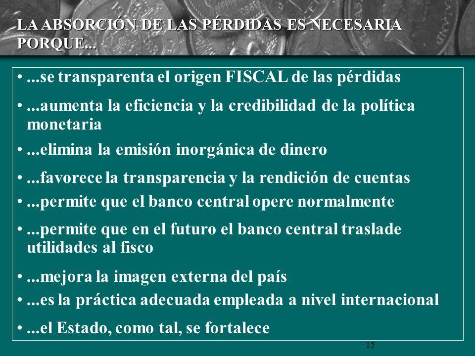 15 LA ABSORCIÓN DE LAS PÉRDIDAS ES NECESARIA PORQUE......se transparenta el origen FISCAL de las pérdidas...aumenta la eficiencia y la credibilidad de la política monetaria...elimina la emisión inorgánica de dinero...favorece la transparencia y la rendición de cuentas...permite que el banco central opere normalmente...permite que en el futuro el banco central traslade utilidades al fisco...mejora la imagen externa del país...es la práctica adecuada empleada a nivel internacional...el Estado, como tal, se fortalece