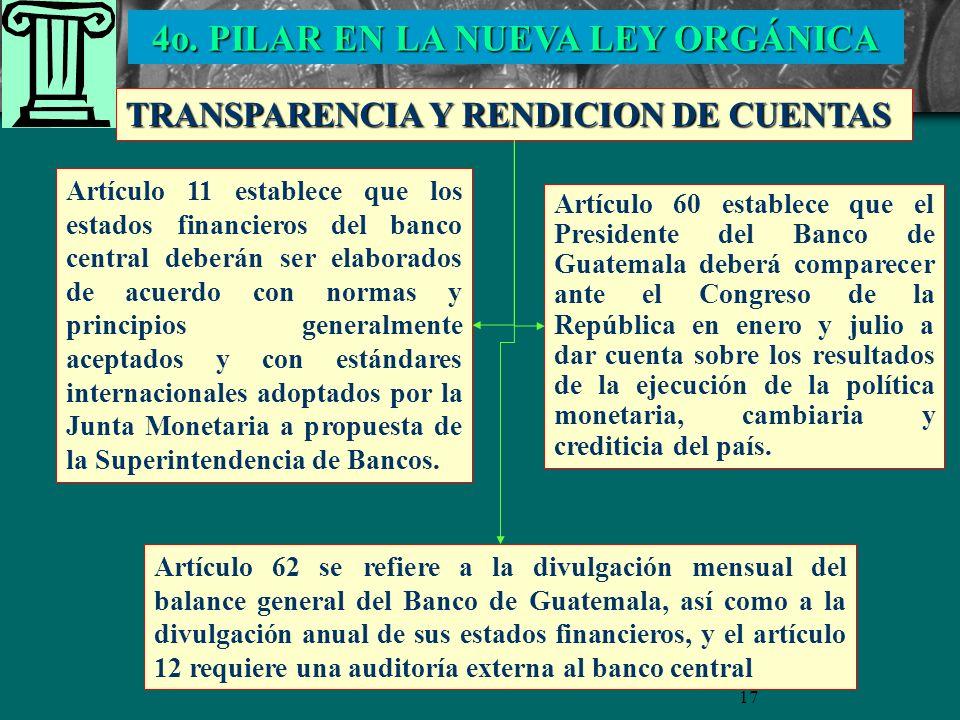 17 TRANSPARENCIA Y RENDICION DE CUENTAS Artículo 60 establece que el Presidente del Banco de Guatemala deberá comparecer ante el Congreso de la República en enero y julio a dar cuenta sobre los resultados de la ejecución de la política monetaria, cambiaria y crediticia del país.