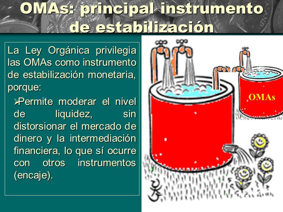 18 OMAs: principal instrumento de estabilización La Ley Orgánica privilegia las OMAs como instrumento de estabilización monetaria, porque: Permite moderar el nivel de liquidez, sin distorsionar el mercado de dinero y la intermediación financiera, lo que sí ocurre con otros instrumentos (encaje).