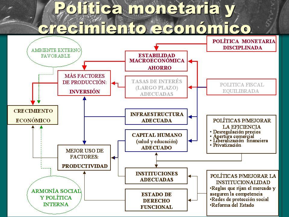 19 Política monetaria y crecimiento económico