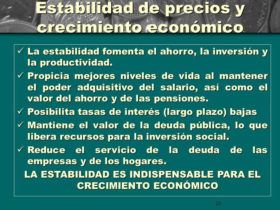 20 La estabilidad fomenta el ahorro, la inversión y la productividad. La estabilidad fomenta el ahorro, la inversión y la productividad. Propicia mejo
