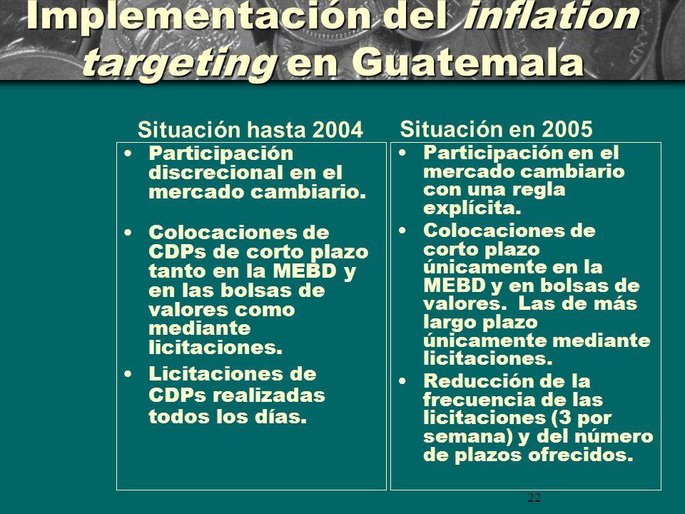 22 Implementación del inflation targeting en Guatemala Participación discrecional en el mercado cambiario. Colocaciones de CDPs de corto plazo tanto e