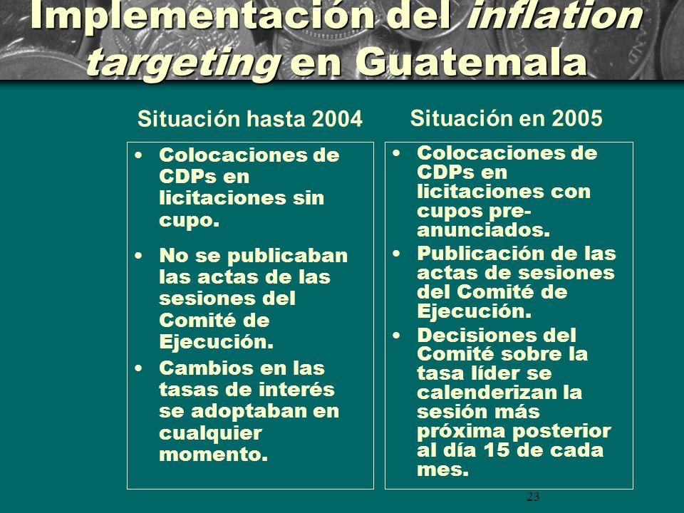 23 Implementación del inflation targeting en Guatemala Colocaciones de CDPs en licitaciones sin cupo. No se publicaban las actas de las sesiones del C