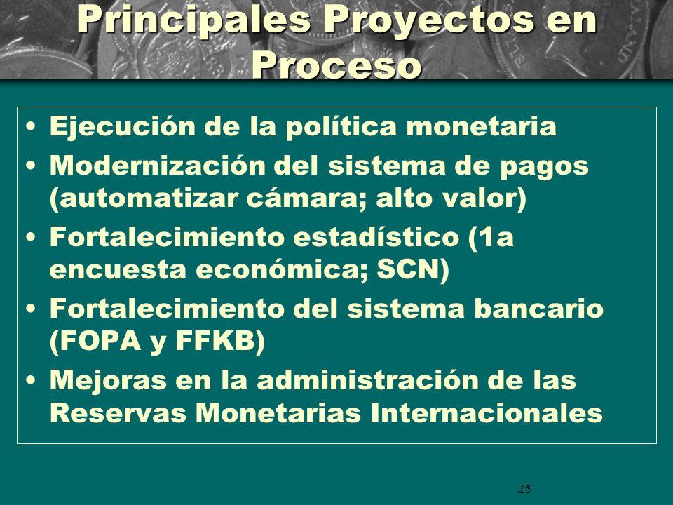 25 Principales Proyectos en Proceso Ejecución de la política monetaria Modernización del sistema de pagos (automatizar cámara; alto valor) Fortalecimiento estadístico (1a encuesta económica; SCN) Fortalecimiento del sistema bancario (FOPA y FFKB) Mejoras en la administración de las Reservas Monetarias Internacionales