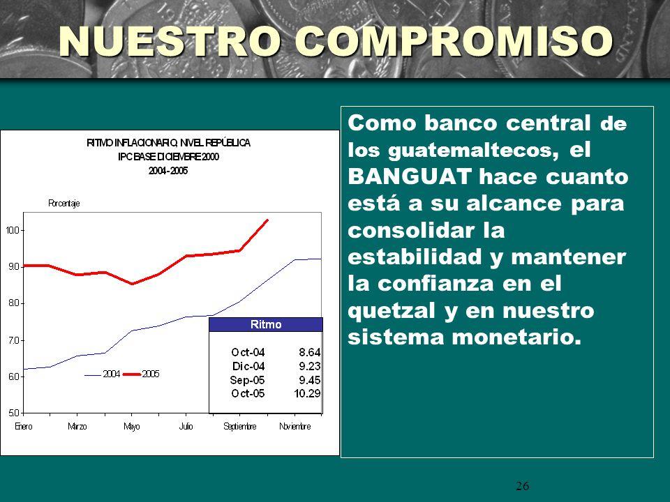 26 NUESTRO COMPROMISO Como banco central de los guatemaltecos, el BANGUAT hace cuanto está a su alcance para consolidar la estabilidad y mantener la confianza en el quetzal y en nuestro sistema monetario.