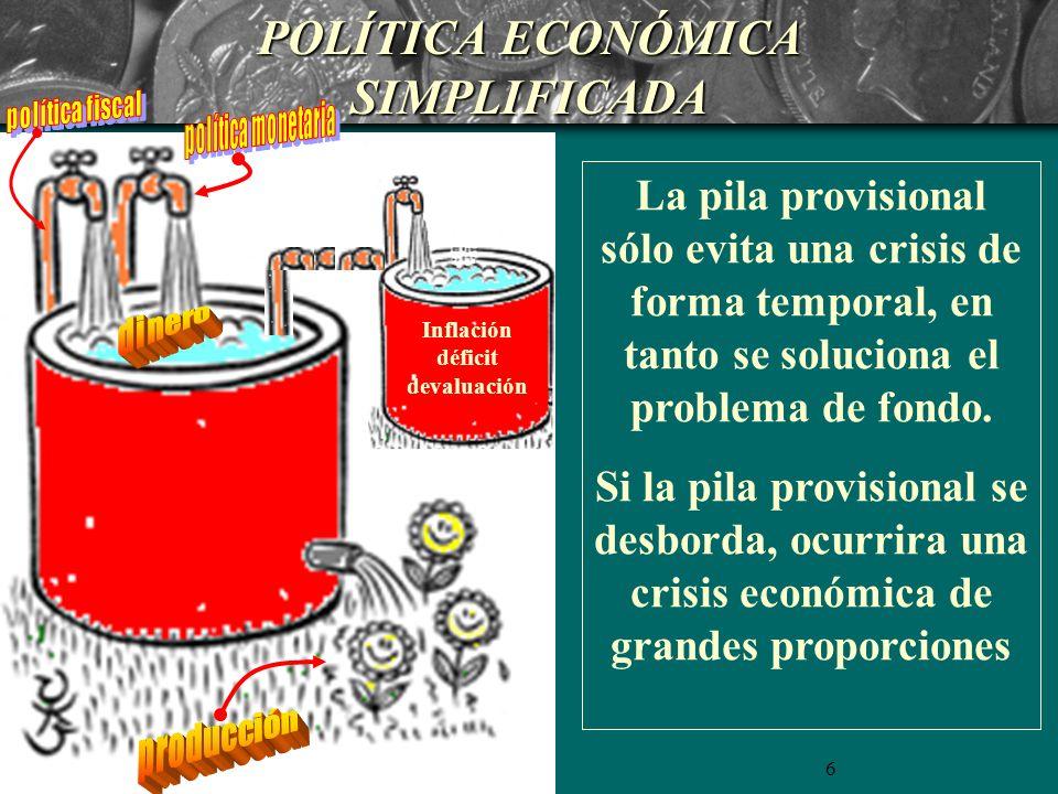 6 Inflación déficit devaluación POLÍTICA ECONÓMICA SIMPLIFICADA La pila provisional sólo evita una crisis de forma temporal, en tanto se soluciona el problema de fondo.
