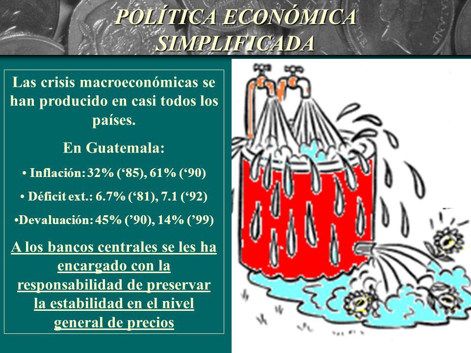 7 POLÍTICA ECONÓMICA SIMPLIFICADA Las crisis macroeconómicas se han producido en casi todos los países. En Guatemala: Inflación: 32% (85), 61% (90) Dé
