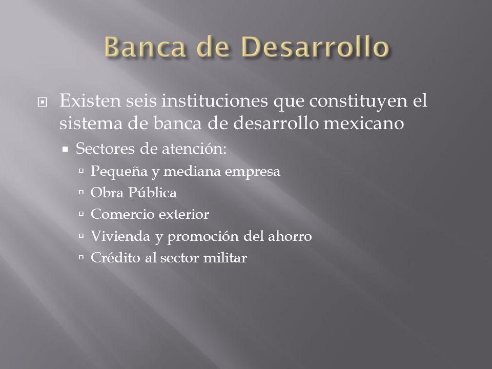 Existen seis instituciones que constituyen el sistema de banca de desarrollo mexicano Sectores de atención: Pequeña y mediana empresa Obra Pública Com