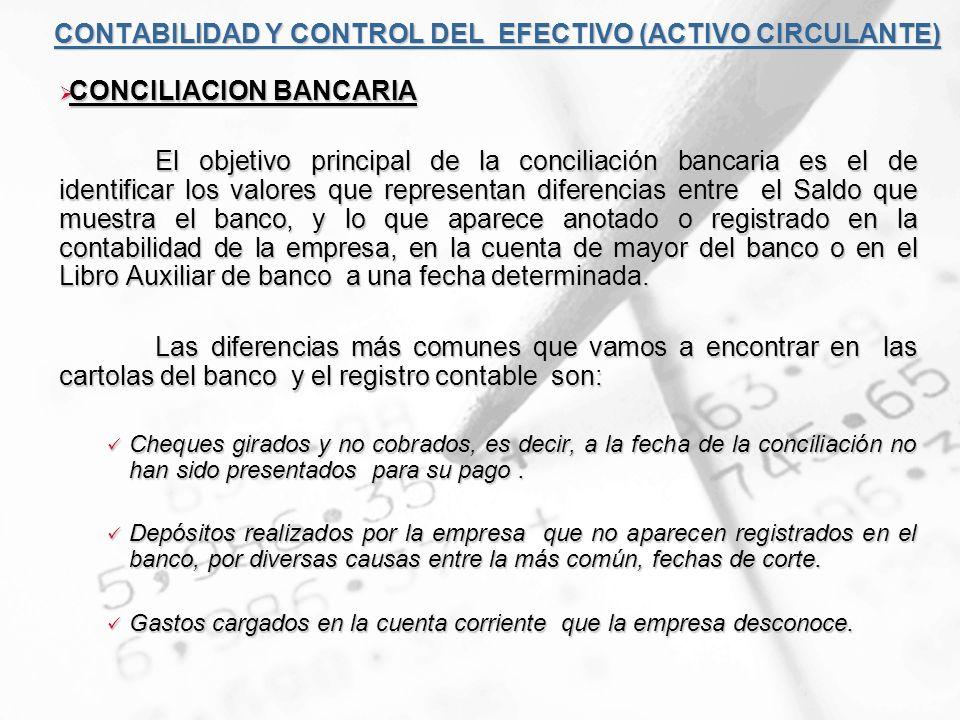CONTABILIDAD Y CONTROL DEL EFECTIVO (ACTIVO CIRCULANTE) CONCILIACION BANCARIA CONCILIACION BANCARIA El objetivo principal de la conciliación bancaria