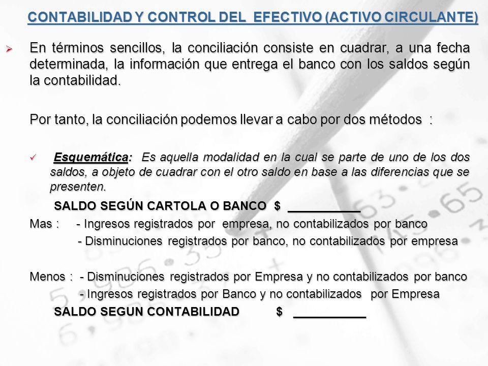 CONTABILIDAD Y CONTROL DEL EFECTIVO (ACTIVO CIRCULANTE) En términos sencillos, la conciliación consiste en cuadrar, a una fecha determinada, la inform
