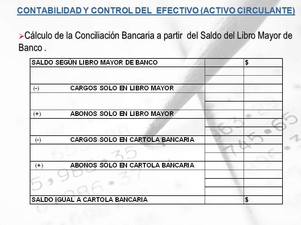 CONTABILIDAD Y CONTROL DEL EFECTIVO (ACTIVO CIRCULANTE) Cálculo de la Conciliación Bancaria a partir del Saldo del Libro Mayor de Banco. Cálculo de la