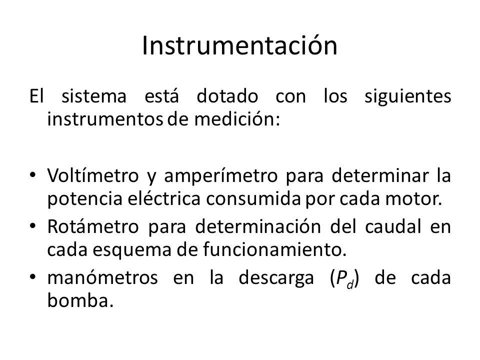 Instrumentación El sistema está dotado con los siguientes instrumentos de medición: Voltímetro y amperímetro para determinar la potencia eléctrica con