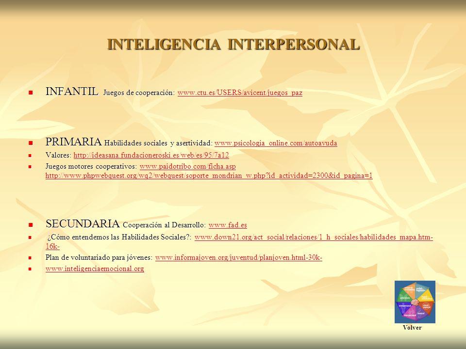 INTELIGENCIA INTERPERSONAL INFANTIL Juegos de cooperación: www.ctu.es/USERS/avicent/juegos_paz INFANTIL Juegos de cooperación: www.ctu.es/USERS/avicent/juegos_pazwww.ctu.es/USERS/avicent/juegos_paz PRIMARIA Habilidades sociales y asertividad: www.psicologia_online.com/autoayuda PRIMARIA Habilidades sociales y asertividad: www.psicologia_online.com/autoayudawww.psicologia_online.com/autoayuda Valores: http://ideasana.fundacioneroski.es/web/es/95/7a12 Valores: http://ideasana.fundacioneroski.es/web/es/95/7a12http://ideasana.fundacioneroski.es/web/es/95/7a12 Juegos motores cooperativos: www.paidotribo.com/ficha.asp http://www.phpwebquest.org/wq2/webquest/soporte_mondrian_w.php id_actividad=2300&id_pagina=1 Juegos motores cooperativos: www.paidotribo.com/ficha.asp http://www.phpwebquest.org/wq2/webquest/soporte_mondrian_w.php id_actividad=2300&id_pagina=1www.paidotribo.com/ficha.asp http://www.phpwebquest.org/wq2/webquest/soporte_mondrian_w.php id_actividad=2300&id_pagina=1www.paidotribo.com/ficha.asp http://www.phpwebquest.org/wq2/webquest/soporte_mondrian_w.php id_actividad=2300&id_pagina=1 SECUNDARIA Cooperación al Desarrollo: www.fad.es SECUNDARIA Cooperación al Desarrollo: www.fad.eswww.fad.es ¿Cómo entendemos las Habilidades Sociales : www.down21.org/act_social/relaciones/1_h_sociales/habilidades_mapa.htm- 16k- ¿Cómo entendemos las Habilidades Sociales : www.down21.org/act_social/relaciones/1_h_sociales/habilidades_mapa.htm- 16k-www.down21.org/act_social/relaciones/1_h_sociales/habilidades_mapa.htm- 16k-www.down21.org/act_social/relaciones/1_h_sociales/habilidades_mapa.htm- 16k- Plan de voluntariado para jóvenes: www.informajoven.org/juventud/planjoven.html-30k- Plan de voluntariado para jóvenes: www.informajoven.org/juventud/planjoven.html-30k-www.informajoven.org/juventud/planjoven.html-30k- www.inteligenciaemocional.org www.inteligenciaemocional.org www.inteligenciaemocional.org Volver