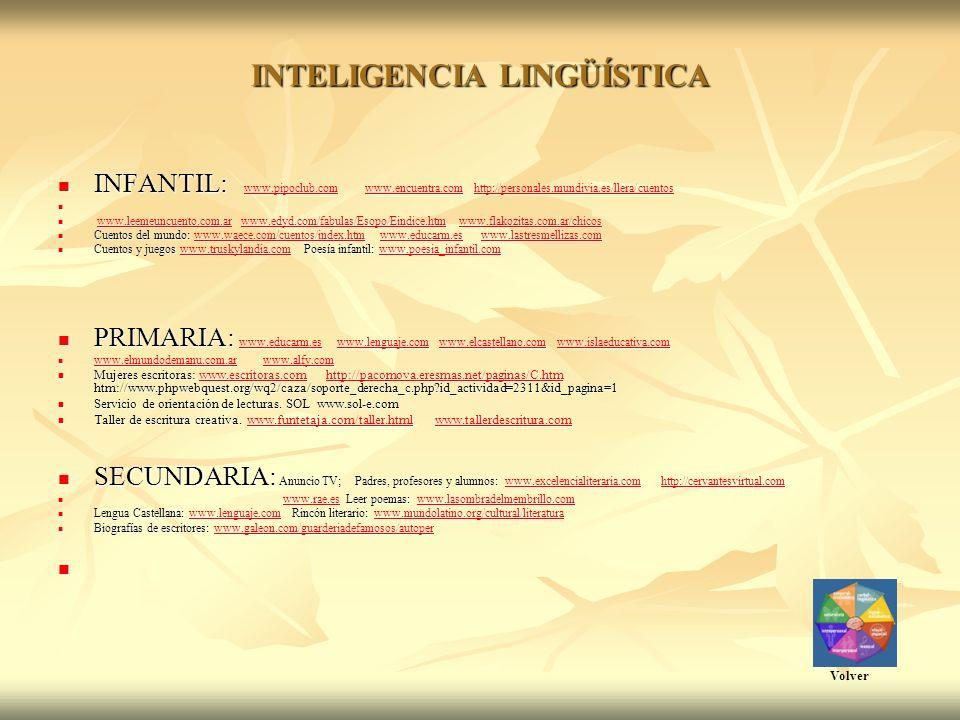 INTELIGENCIA LINGÜÍSTICA INFANTIL: www.pipoclub.com www.encuentra.com http://personales.mundivia.es/llera/cuentos INFANTIL: www.pipoclub.com www.encuentra.com http://personales.mundivia.es/llera/cuentoswww.pipoclub.comwww.encuentra.comhttp://personales.mundivia.es/llera/cuentoswww.pipoclub.comwww.encuentra.comhttp://personales.mundivia.es/llera/cuentos www.leemeuncuento.com.ar www.edyd.com/fabulas/Esopo/Eindice.htm www.flakozitas.com.ar/chicos www.leemeuncuento.com.ar www.edyd.com/fabulas/Esopo/Eindice.htm www.flakozitas.com.ar/chicoswww.leemeuncuento.com.arwww.edyd.com/fabulas/Esopo/Eindice.htmwww.flakozitas.com.ar/chicoswww.leemeuncuento.com.arwww.edyd.com/fabulas/Esopo/Eindice.htmwww.flakozitas.com.ar/chicos Cuentos del mundo: www.waece.com/cuentos/index.htm www.educarm.es www.lastresmellizas.com Cuentos del mundo: www.waece.com/cuentos/index.htm www.educarm.es www.lastresmellizas.comwww.waece.com/cuentos/index.htmwww.educarm.eswww.lastresmellizas.comwww.waece.com/cuentos/index.htmwww.educarm.eswww.lastresmellizas.com Cuentos y juegos www.truskylandia.com Poesía infantil: www.poesia_infantil.com Cuentos y juegos www.truskylandia.com Poesía infantil: www.poesia_infantil.comwww.truskylandia.comwww.poesia_infantil.comwww.truskylandia.comwww.poesia_infantil.com PRIMARIA: www.educarm.es www.lenguaje.com www.elcastellano.com www.islaeducativa.com PRIMARIA: www.educarm.es www.lenguaje.com www.elcastellano.com www.islaeducativa.com www.educarm.eswww.lenguaje.comwww.elcastellano.comwww.islaeducativa.com www.educarm.eswww.lenguaje.comwww.elcastellano.comwww.islaeducativa.com www.elmundodemanu.com.ar www.alfy.com www.elmundodemanu.com.ar www.alfy.com www.elmundodemanu.com.arwww.alfy.com www.elmundodemanu.com.arwww.alfy.com Mujeres escritoras: www.escritoras.com http://pacomova.eresmas.net/paginas/C.htm htm://www.phpwebquest.org/wq2/caza/soporte_derecha_c.php id_actividad=2311&id_pagina=1 Mujeres escritoras: www.escritoras.com http://pacomova.eresmas.net/paginas/C.htm htm://