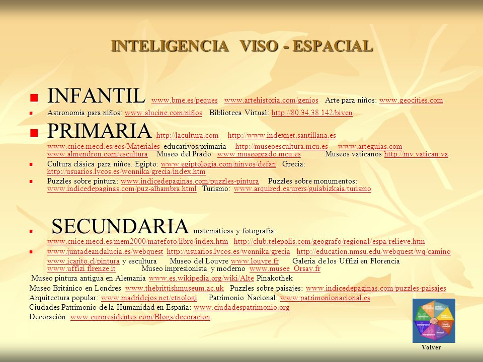 INTELIGENCIA VISO - ESPACIAL INFANTIL www.bme.es/peques www.artehistoria.com/genios Arte para niños: www.geocities.com INFANTIL www.bme.es/peques www.artehistoria.com/genios Arte para niños: www.geocities.com www.bme.es/pequeswww.artehistoria.com/genioswww.geocities.com www.bme.es/pequeswww.artehistoria.com/genioswww.geocities.com Astronomía para niños: www.alucine.com/niños Biblioteca Virtual: http://80.34.38.142/biven Astronomía para niños: www.alucine.com/niños Biblioteca Virtual: http://80.34.38.142/bivenwww.alucine.com/niñoshttp://80.34.38.142/bivenwww.alucine.com/niñoshttp://80.34.38.142/biven PRIMARIA http://lacultura.com http://www.indexnet.santillana.es www.cnice.mecd.es/eos/Materiales educativos/primaria http://museoescultura.mcu.es www.arteguias.com www.almendron.com/escultura Museo del Prado www.museoprado.mcu.es Museos vaticanos http://mv.vatican.va PRIMARIA http://lacultura.com http://www.indexnet.santillana.es www.cnice.mecd.es/eos/Materiales educativos/primaria http://museoescultura.mcu.es www.arteguias.com www.almendron.com/escultura Museo del Prado www.museoprado.mcu.es Museos vaticanos http://mv.vatican.vahttp://lacultura.comhttp://www.indexnet.santillana.es www.cnice.mecd.es/eos/Materialeshttp://museoescultura.mcu.eswww.arteguias.com www.almendron.com/esculturawww.museoprado.mcu.eshttp://mv.vatican.vahttp://lacultura.comhttp://www.indexnet.santillana.es www.cnice.mecd.es/eos/Materialeshttp://museoescultura.mcu.eswww.arteguias.com www.almendron.com/esculturawww.museoprado.mcu.eshttp://mv.vatican.va Cultura clásica para niños.
