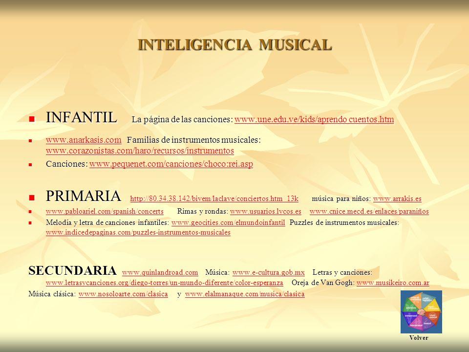 INTELIGENCIA MUSICAL INFANTIL La página de las canciones: www.une.edu.ve/kids/aprendo cuentos.htm INFANTIL La página de las canciones: www.une.edu.ve/kids/aprendo cuentos.htmwww.une.edu.ve/kids/aprendo cuentos.htmwww.une.edu.ve/kids/aprendo cuentos.htm www.anarkasis.com Familias de instrumentos musicales: www.corazonistas.com/haro/recursos/instrumentos www.anarkasis.com Familias de instrumentos musicales: www.corazonistas.com/haro/recursos/instrumentos www.anarkasis.com www.corazonistas.com/haro/recursos/instrumentos www.anarkasis.com www.corazonistas.com/haro/recursos/instrumentos Canciones: www.pequenet.com/canciones/choco:rei.asp Canciones: www.pequenet.com/canciones/choco:rei.aspwww.pequenet.com/canciones/choco:rei.asp PRIMARIA http://80.34.38.142/bivem/laclave/conciertos.htm_13k música para niños: www.arrakis.es PRIMARIA http://80.34.38.142/bivem/laclave/conciertos.htm_13k música para niños: www.arrakis.es http://80.34.38.142/bivem/laclave/conciertos.htm_13kwww.arrakis.es http://80.34.38.142/bivem/laclave/conciertos.htm_13kwww.arrakis.es www.pabloariel.com/spanish/concerts Rimas y rondas: www.usuarios.lycos.es www.cnice.mecd.es/enlaces/paraniños www.pabloariel.com/spanish/concerts Rimas y rondas: www.usuarios.lycos.es www.cnice.mecd.es/enlaces/paraniños www.pabloariel.com/spanish/concertswww.usuarios.lycos.eswww.cnice.mecd.es/enlaces/paraniños www.pabloariel.com/spanish/concertswww.usuarios.lycos.eswww.cnice.mecd.es/enlaces/paraniños Melodía y letra de canciones infantiles: www.geocities.com/elmundoinfantil Puzzles de instrumentos musicales: www.indicedepaginas.com/puzzles-instrumentos-musicales Melodía y letra de canciones infantiles: www.geocities.com/elmundoinfantil Puzzles de instrumentos musicales: www.indicedepaginas.com/puzzles-instrumentos-musicaleswww.geocities.com/elmundoinfantil www.indicedepaginas.com/puzzles-instrumentos-musicaleswww.geocities.com/elmundoinfantil www.indicedepaginas.com/puzzles-instrumentos-musicales SECUNDARIA www.quinlandroad.com