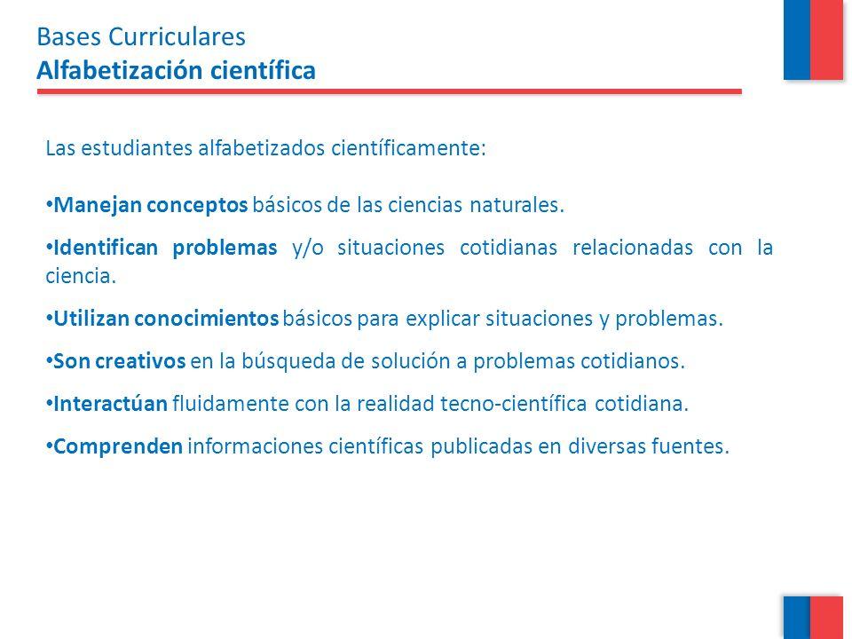 Las estudiantes alfabetizados científicamente: Manejan conceptos básicos de las ciencias naturales. Identifican problemas y/o situaciones cotidianas r