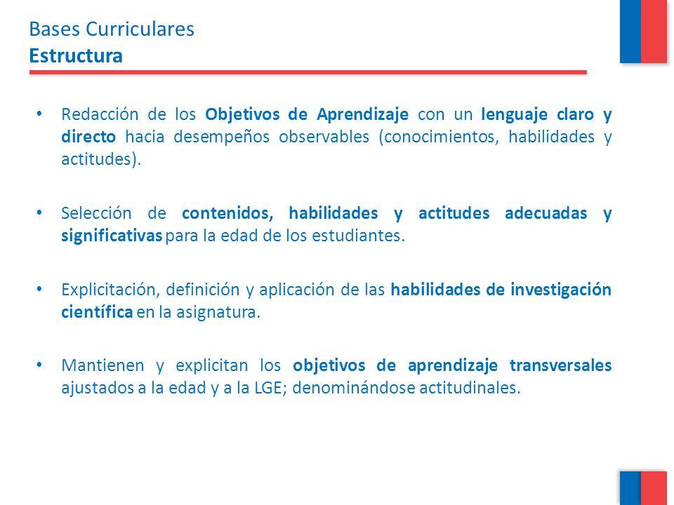 Redacción de los Objetivos de Aprendizaje con un lenguaje claro y directo hacia desempeños observables (conocimientos, habilidades y actitudes). Selec