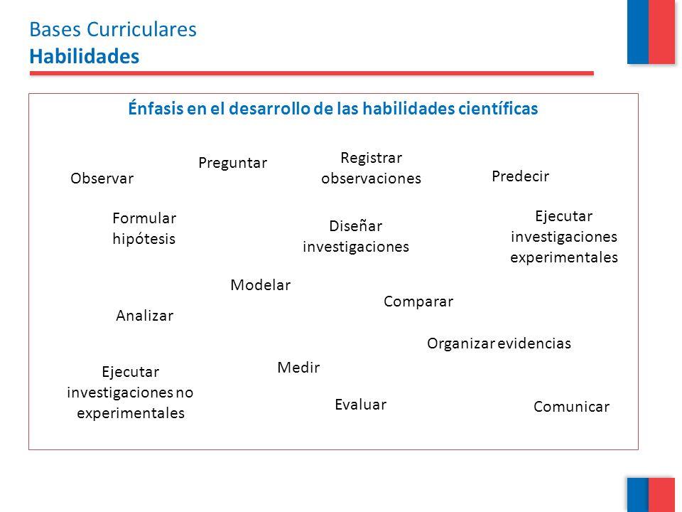 Énfasis en el desarrollo de las habilidades científicas Observar Preguntar Registrar observaciones Predecir Formular hipótesis Modelar Diseñar investi