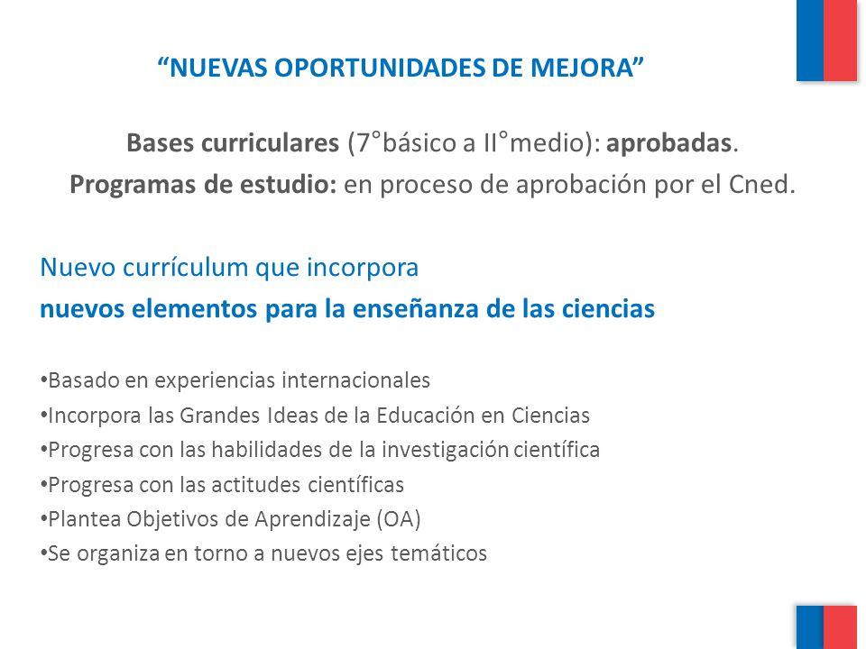 NUEVAS OPORTUNIDADES DE MEJORA Bases curriculares (7°básico a II°medio): aprobadas. Programas de estudio: en proceso de aprobación por el Cned. Nuevo