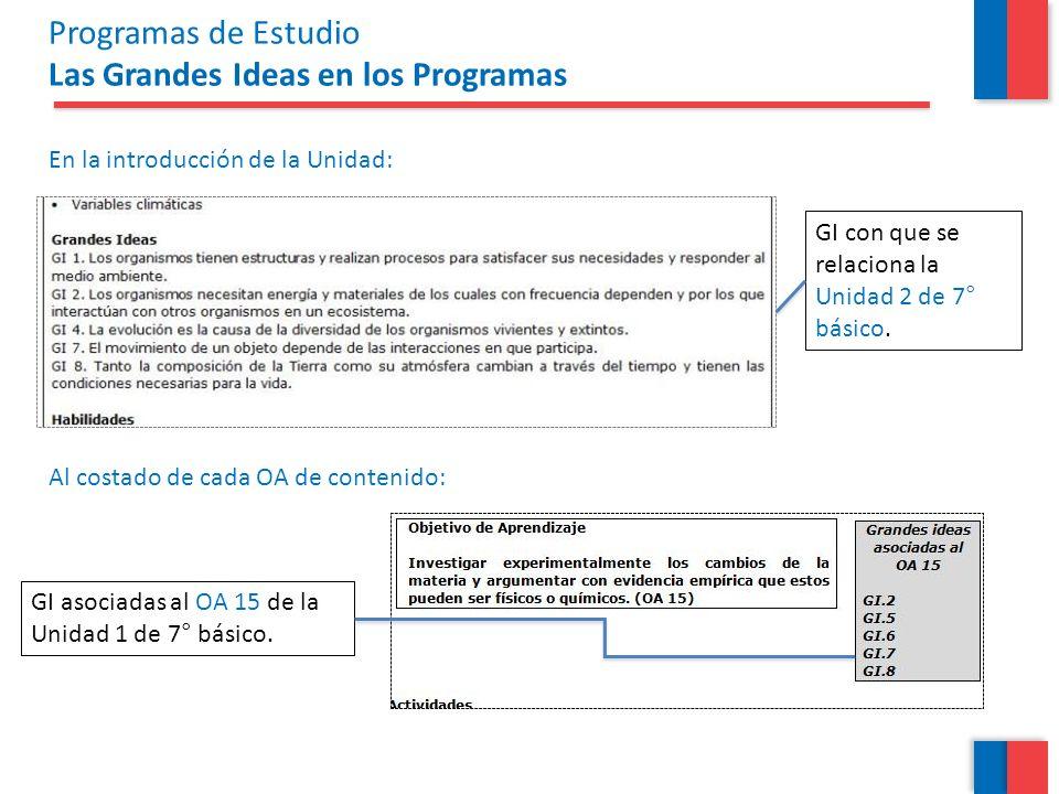Programas de Estudio Las Grandes Ideas en los Programas En la introducción de la Unidad: GI con que se relaciona la Unidad 2 de 7° básico. Al costado