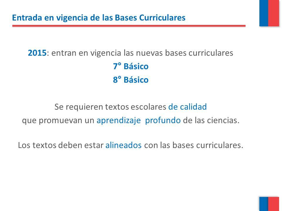 Entrada en vigencia de las Bases Curriculares 2015: entran en vigencia las nuevas bases curriculares 7° Básico 8° Básico Se requieren textos escolares