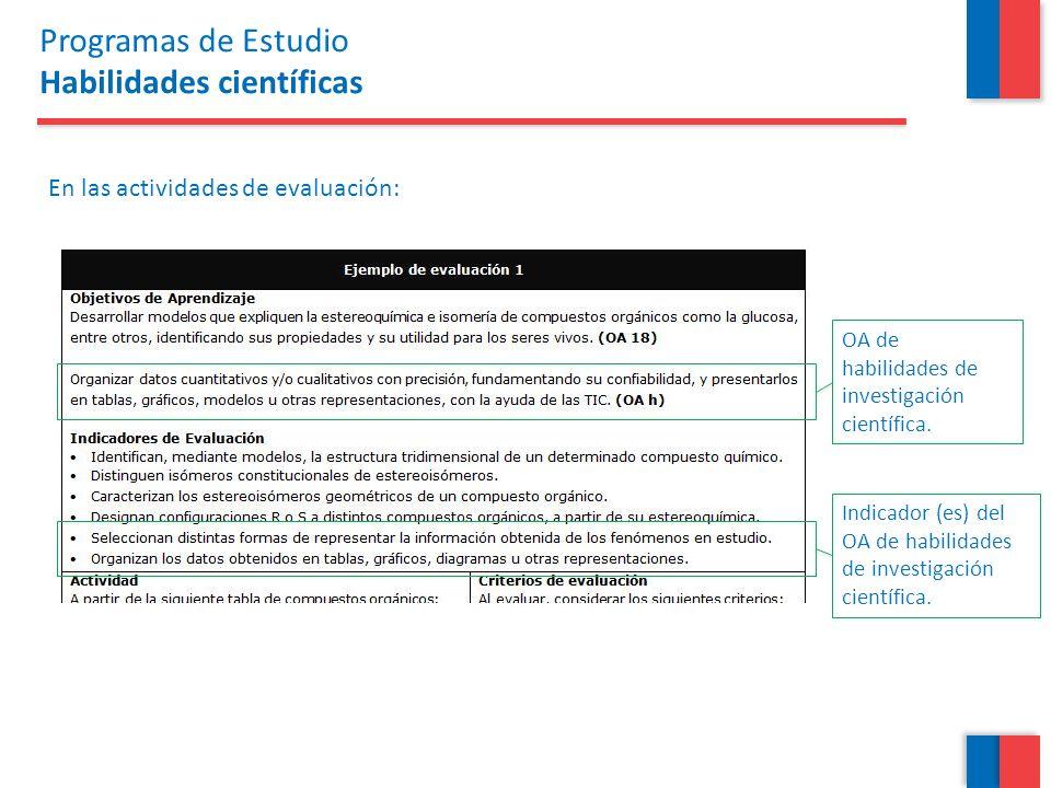 En las actividades de evaluación: OA de habilidades de investigación científica. Indicador (es) del OA de habilidades de investigación científica. Pro