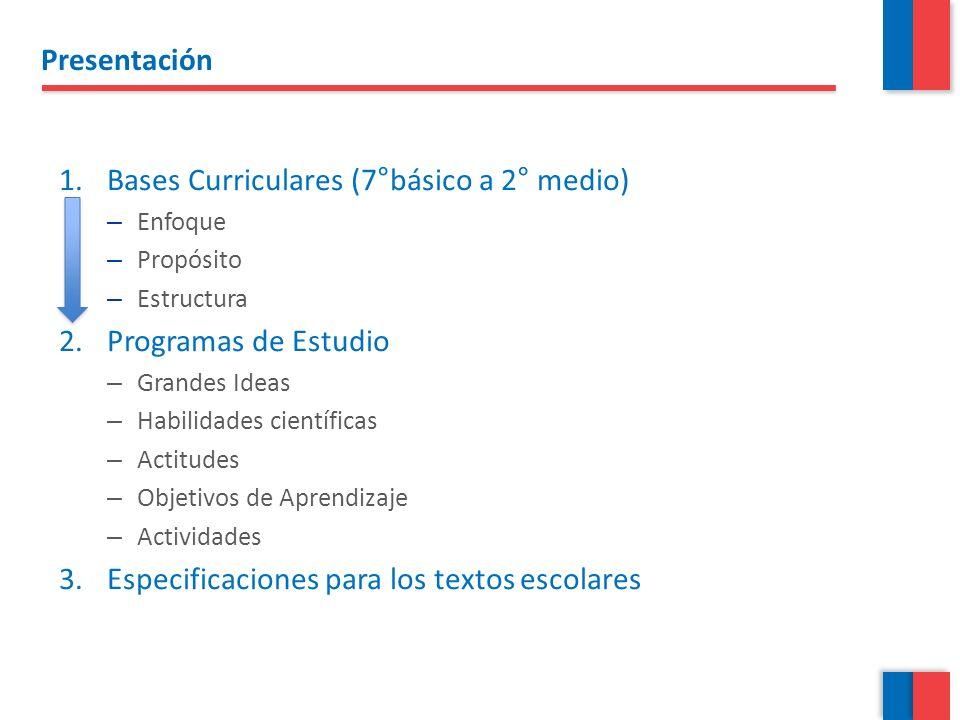 Presentación 1.Bases Curriculares (7°básico a 2° medio) – Enfoque – Propósito – Estructura 2.Programas de Estudio – Grandes Ideas – Habilidades cientí