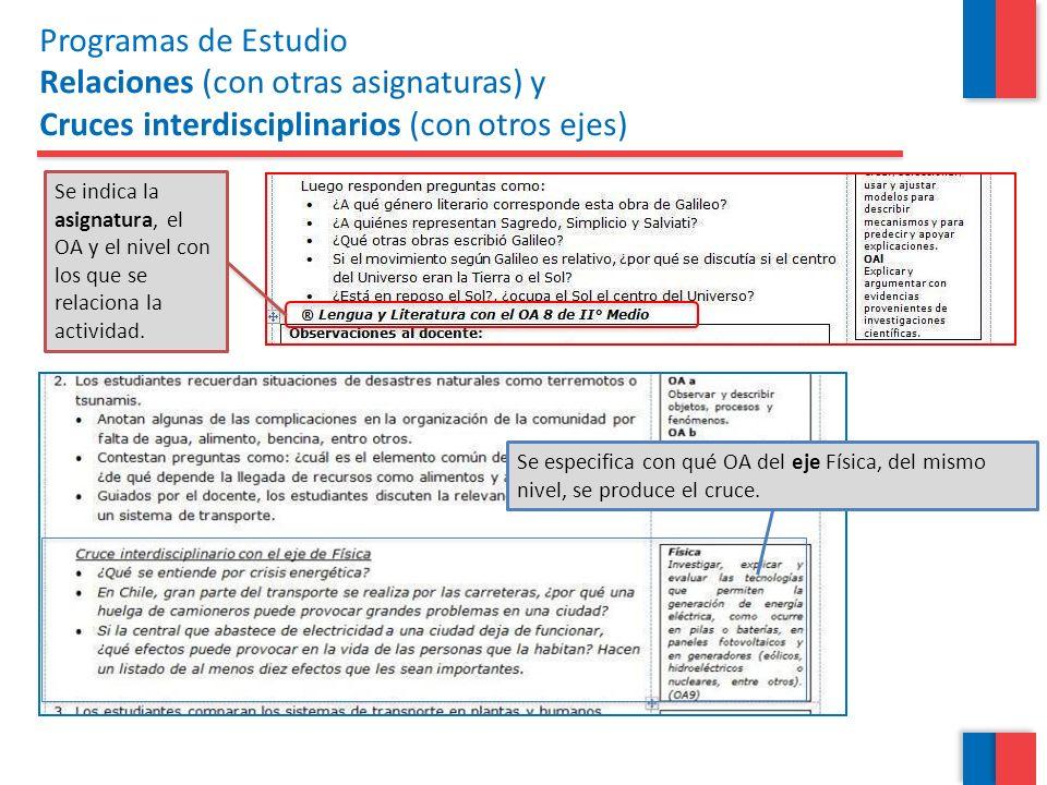 Programas de Estudio Relaciones (con otras asignaturas) y Cruces interdisciplinarios (con otros ejes) Se especifica con qué OA del eje Física, del mis