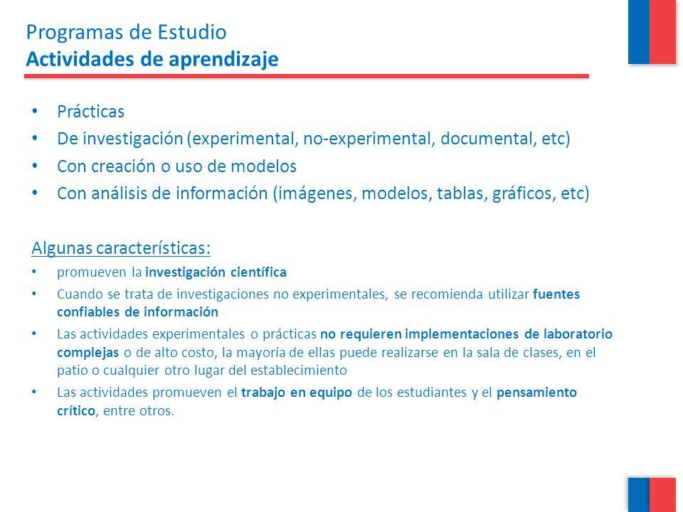 Programas de Estudio Actividades de aprendizaje Prácticas De investigación (experimental, no-experimental, documental, etc) Con creación o uso de mode